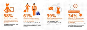 5 Revelations about Bitcoin from the ING 2015 Mobile Banking Survey