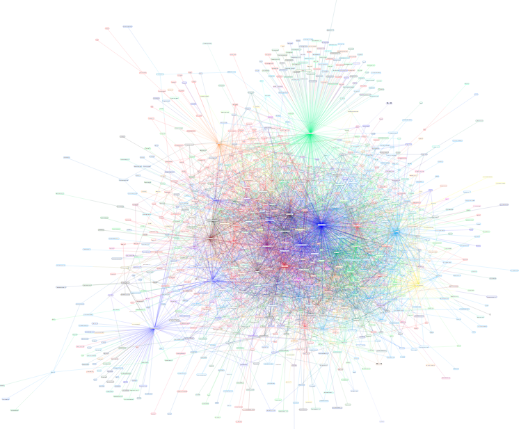 Lightning Network Graph