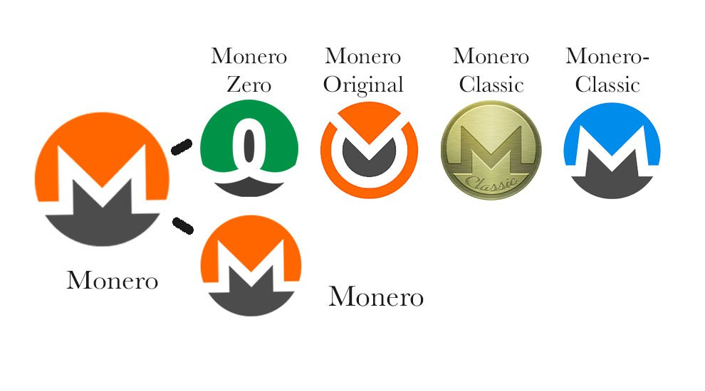 Four new Monero projects ... and then there's, well, Monero.
