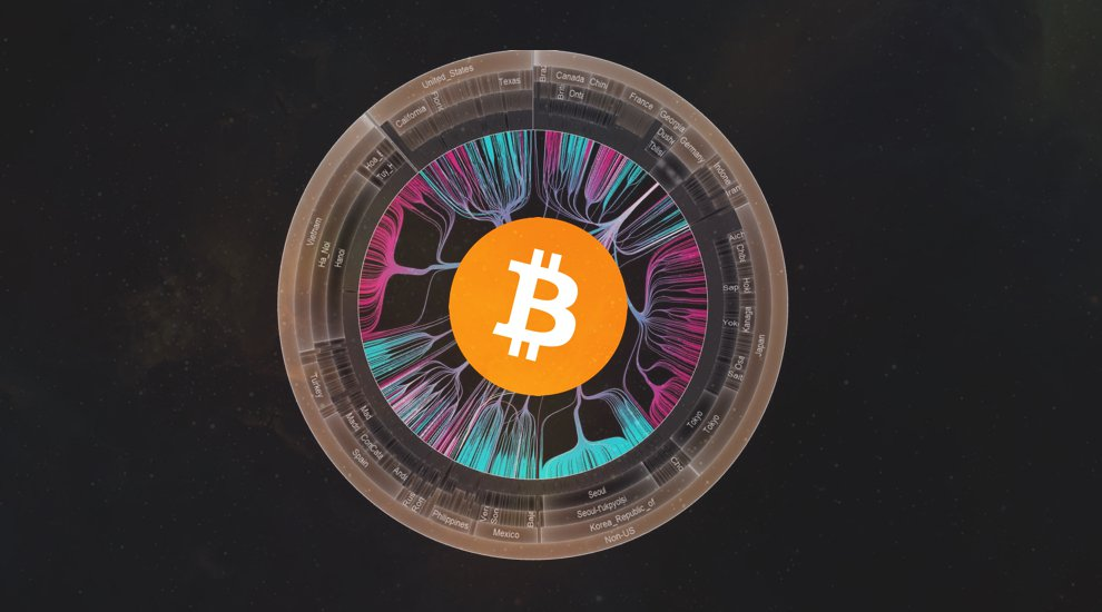 A Primer on Bitcoin Governance, or Why Developers Aren't in Charge of the Protocol