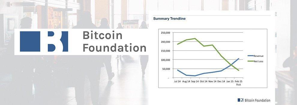 Bitcoin Foundation's Development Focus Shows Results