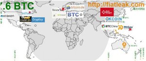 Bitcoins' – Know Your Exchange. A KYE Guide Part One