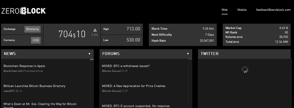 Blockchain.info Launches ZeroBlock Trading Platform RTBTC