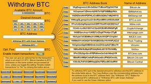 BTC Trader: Bitcoin Arbitrage Made Easy