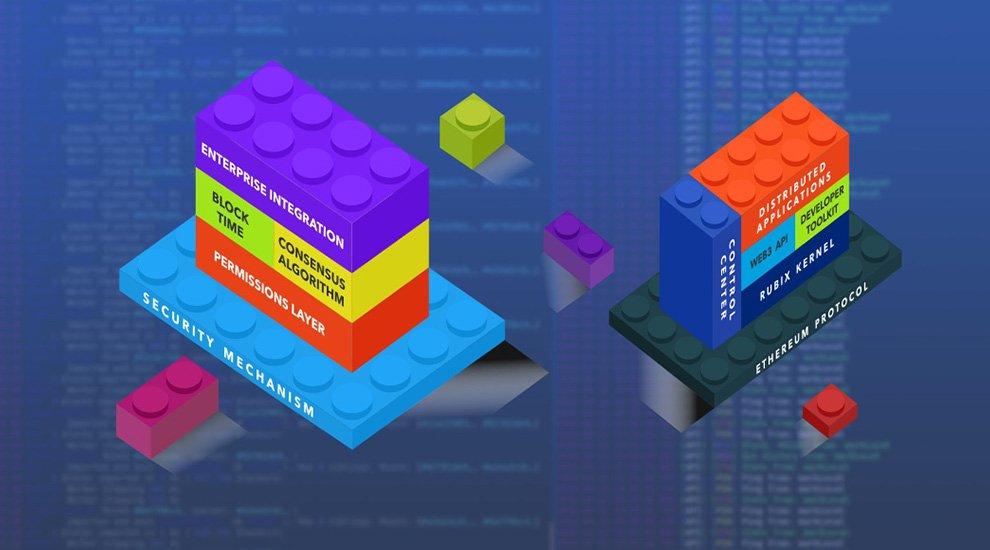 Deloitte Team Launches Custom Blockchain Solution Rubix Core