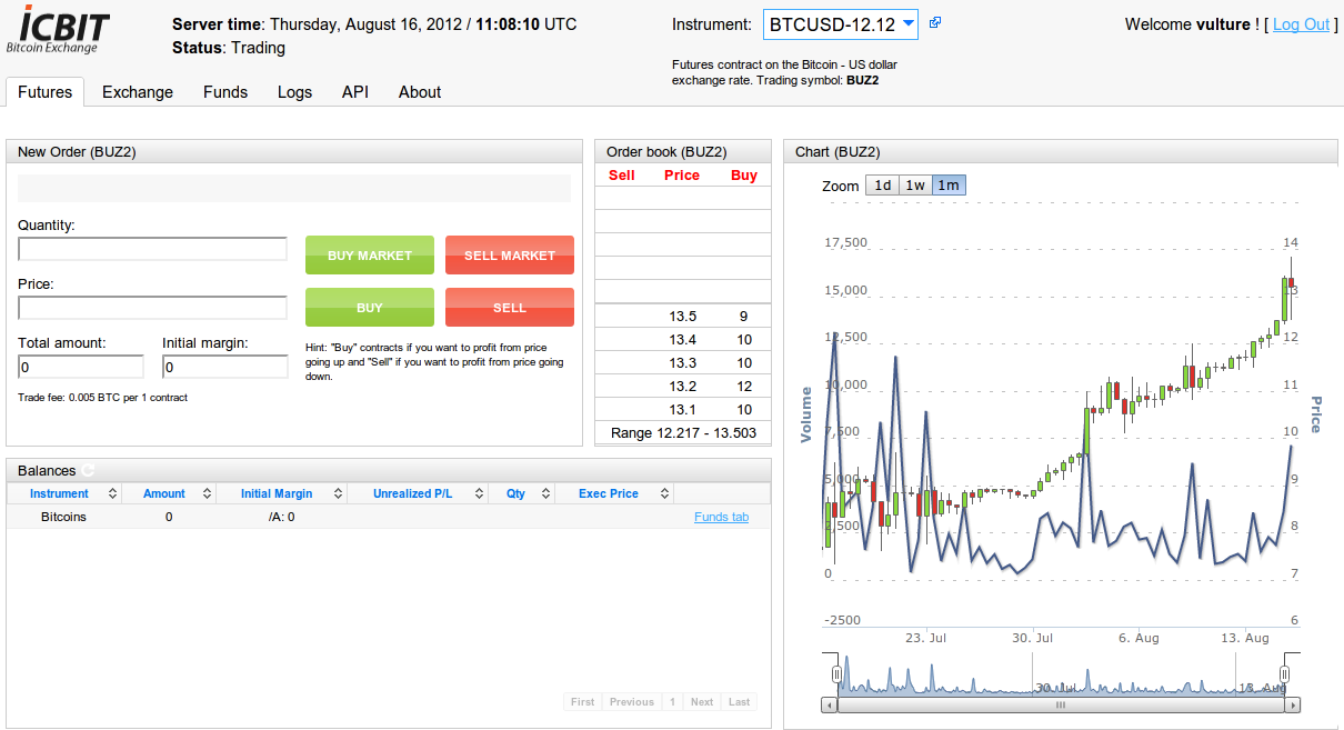 Icbit.se: Bitcoin Margin Trading Reloaded