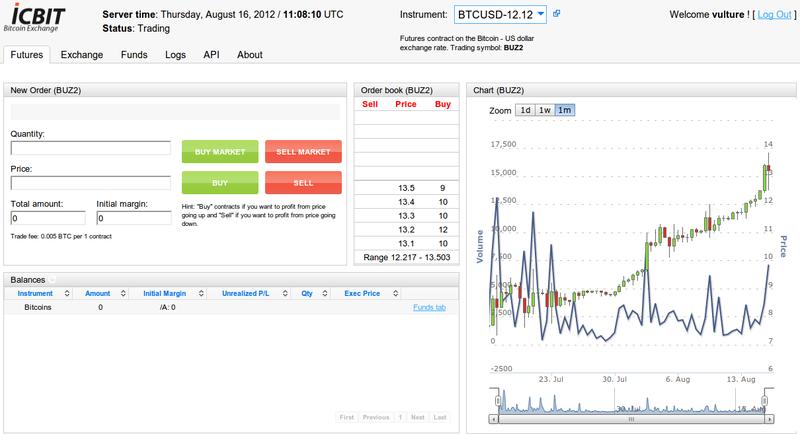 how to bitcoin buy Sao-Tome-and-Pr铆ncipe