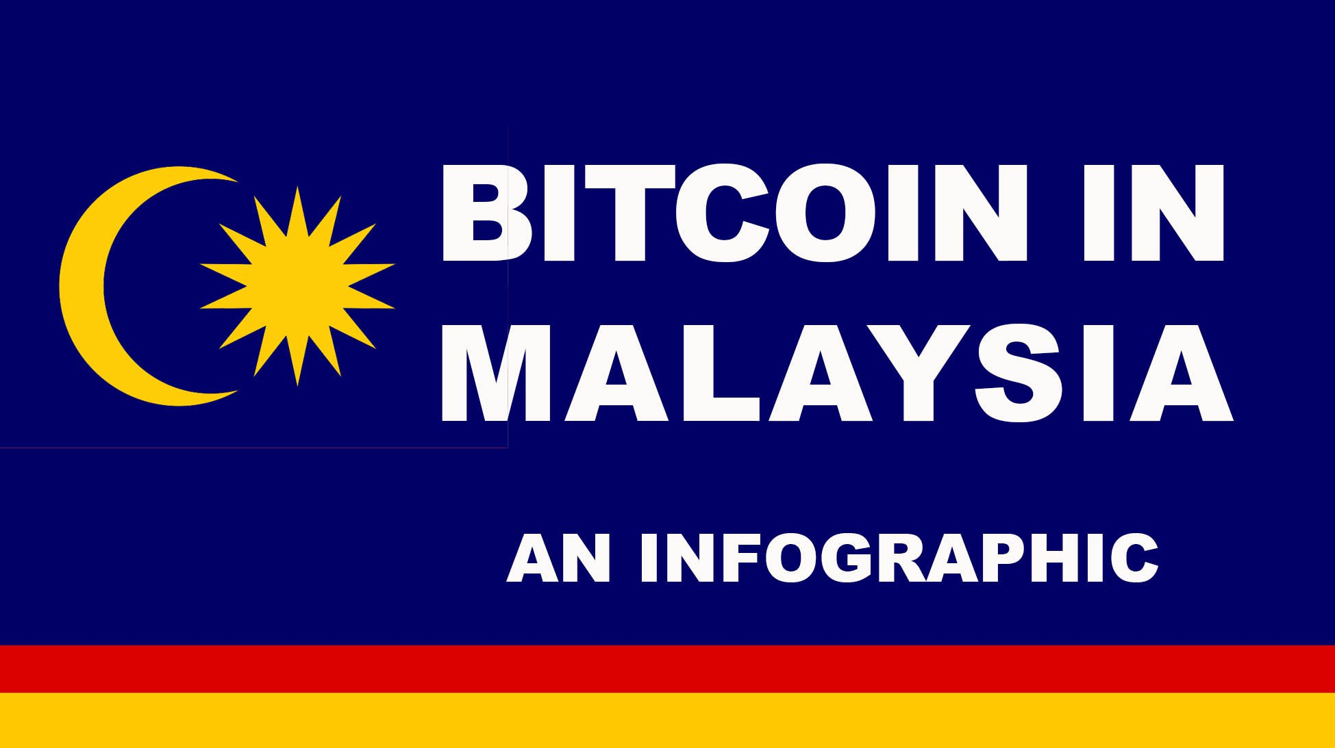 Infographic: The Rise of Cryptocurrencies in Malaysia