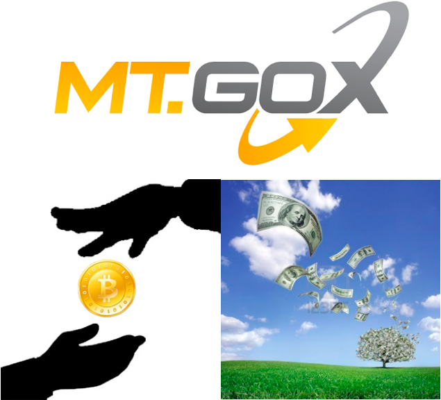 Mt. Gox Announces Temporary Hiatus on U.S. Dollar Withdrawals