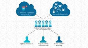 Netki Launches Google Chrome Extensionto Simplify Bitcoin Wallet Addresses