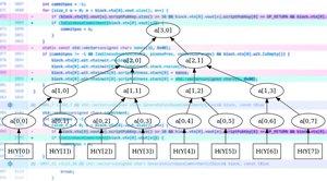 Segregated Witness Enters Final Testnet Stage, Includes Lightning Network Support