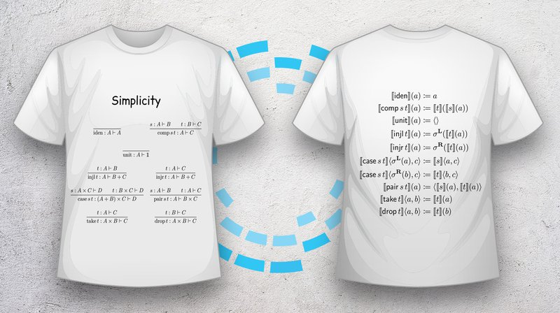 "Introducing a Programming Language so Simple, It ""Fits on a T-shirt"""