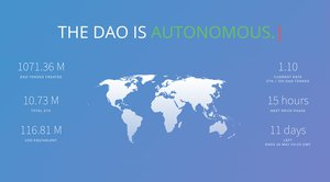 The DAO Raises More Than $117 Million in World's Largest Crowdfunding to Date