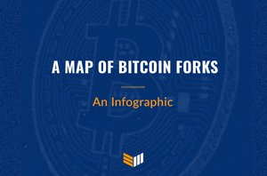 Infographic: A Map of Bitcoin Forks