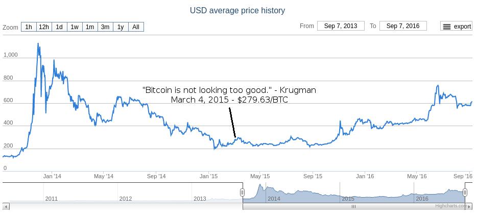 set up bitcoin core wallet